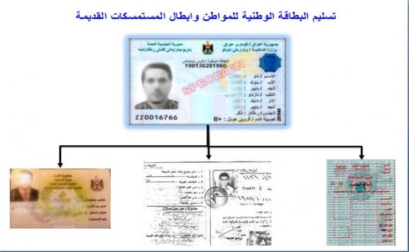 Photo of نائب يقترح على الداخلية اجراءات لتسهيل اصدار البطاقة الوطنية للمواطنين