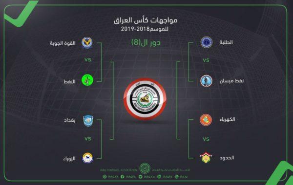 Photo of بالجدول.. مواجهات دور الثمانية في كأس العراق
