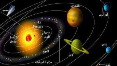 Photo of حركة الكواكب يوم 12 أيلول