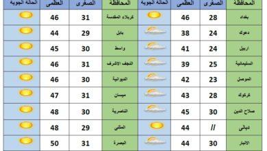 Photo of طقس الأيام الأربعة المقبلة وإنخفاض للحرارة في هذا اليوم
