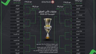 Photo of المسابقات تحدد يوم التاسع من الشهر المقبل موعدا لانطلاق الدور ٣٢ لبطولة الكاس