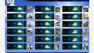 Photo of بالجداول.. تعرف على الحالة الجوية لهذا اليوم والأيام التي تليها