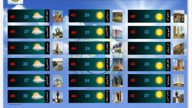 Photo of تعرف على درجات الحرارة في عموم البلاد