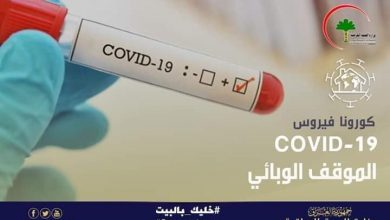 Photo of الصحة تعلن الموقف الوبائي اليومي للأصابات المسجلة لفايروس كورونا المستجد في العراق