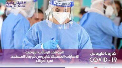 Photo of العراق يسجل 1184 حالة شفاء و2140 إصابة جديدة بفيروس كورونا