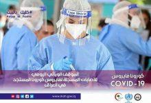 Photo of وزارة الصحة تسجل 2110 إصابة جديدة بفيروس كورونا
