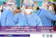 Photo of الصحة تسجل 2834 إصابة جديدة بفيروس كورونا في عموم العراق