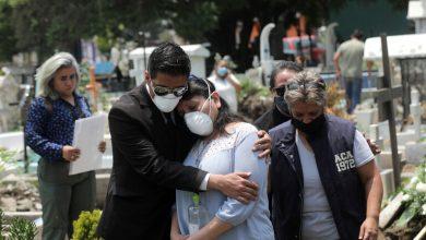 Photo of المكسيك تسجل أكثر من 6 آلاف إصابة جديدة بكورونا